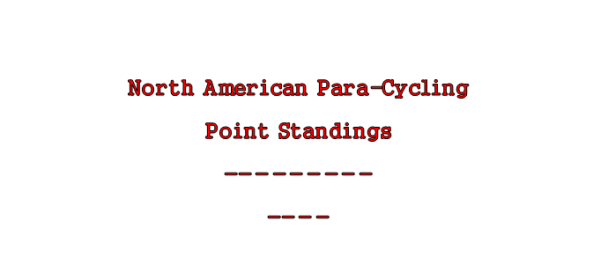 Current Point Series Leaders